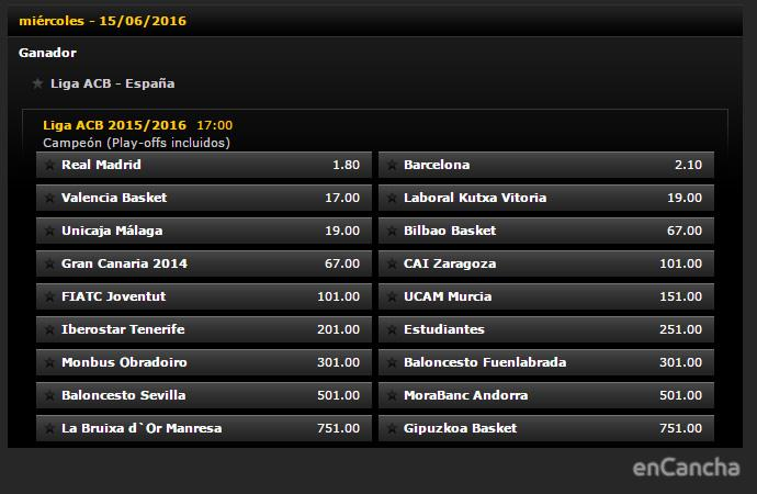 Apuestas Liga ACB