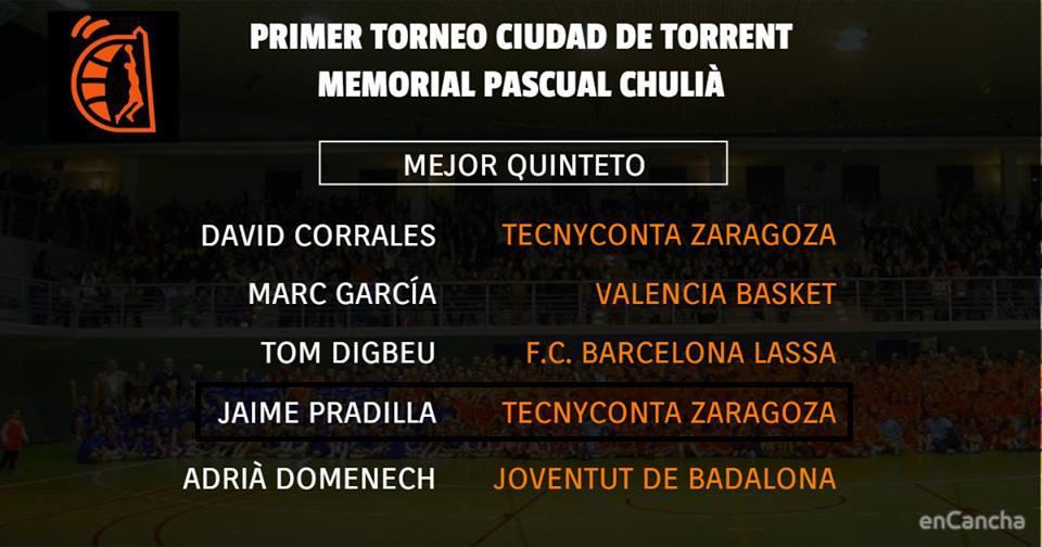 Quinteto MVP Torrent