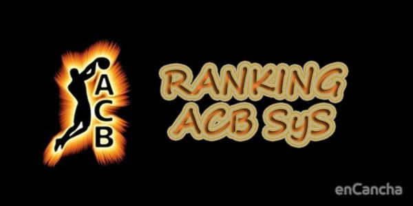 RANKING ACB SyS