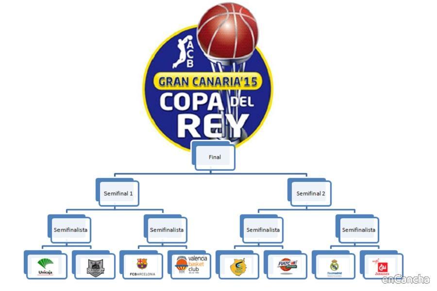 Deportes y videojuegos: Real Madrid. Campeón copa del rey baloncesto ...