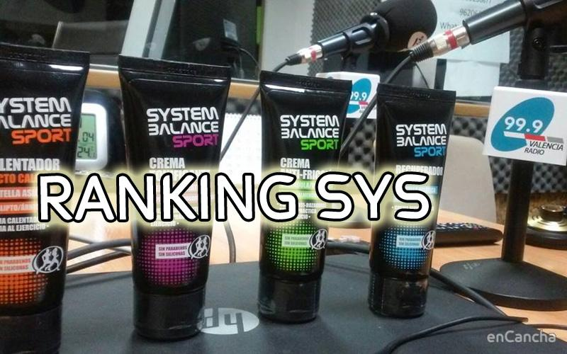 Ranking Laboratorio SyS
